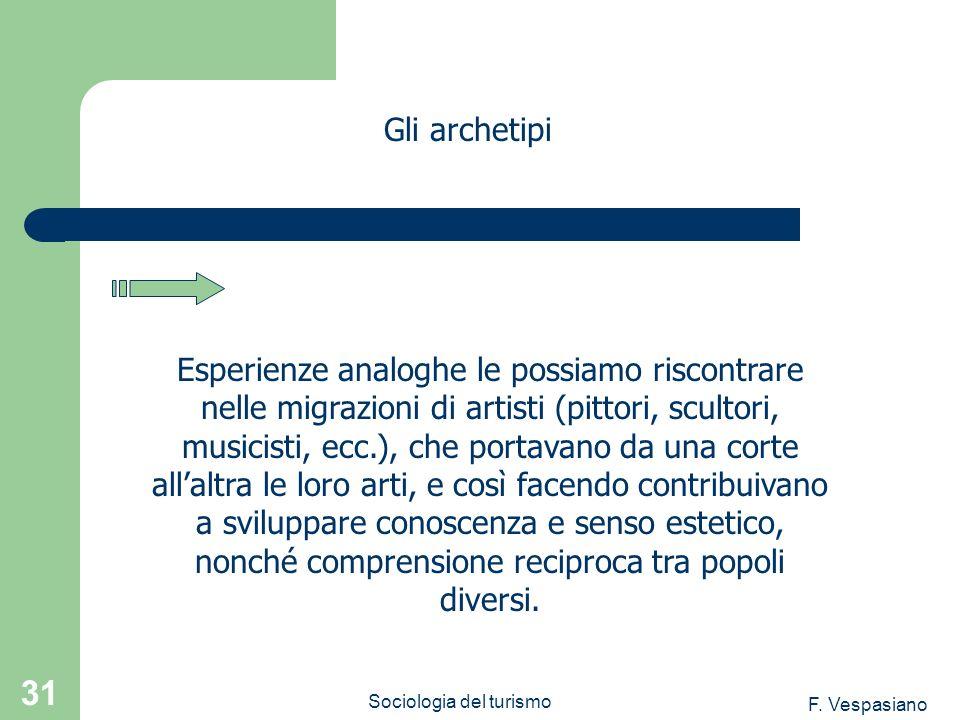 F. Vespasiano Sociologia del turismo 31 Esperienze analoghe le possiamo riscontrare nelle migrazioni di artisti (pittori, scultori, musicisti, ecc.),