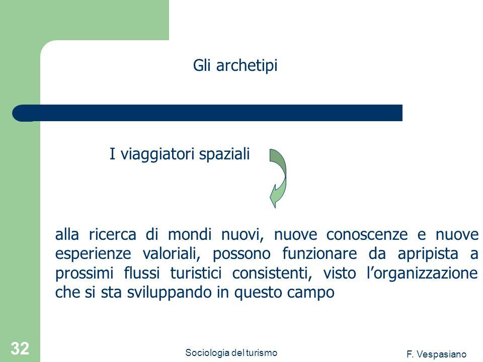 F. Vespasiano Sociologia del turismo 32 alla ricerca di mondi nuovi, nuove conoscenze e nuove esperienze valoriali, possono funzionare da apripista a