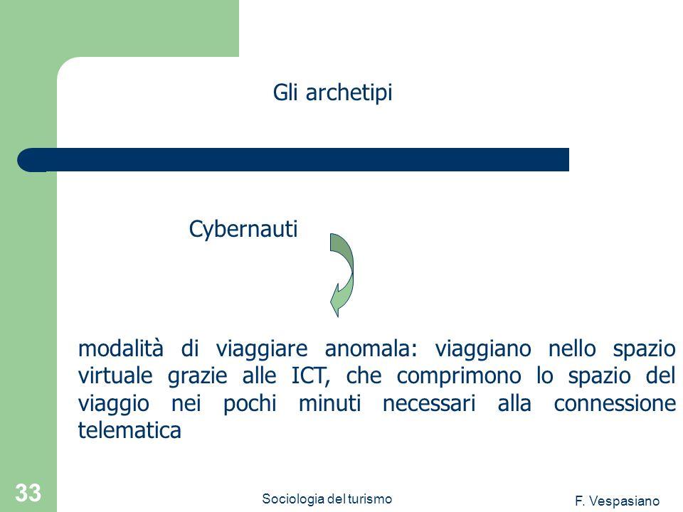 F. Vespasiano Sociologia del turismo 33 modalità di viaggiare anomala: viaggiano nello spazio virtuale grazie alle ICT, che comprimono lo spazio del v