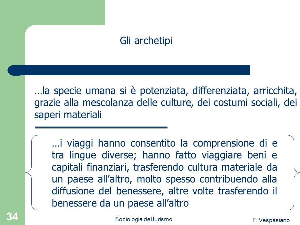 F. Vespasiano Sociologia del turismo 34 …la specie umana si è potenziata, differenziata, arricchita, grazie alla mescolanza delle culture, dei costumi