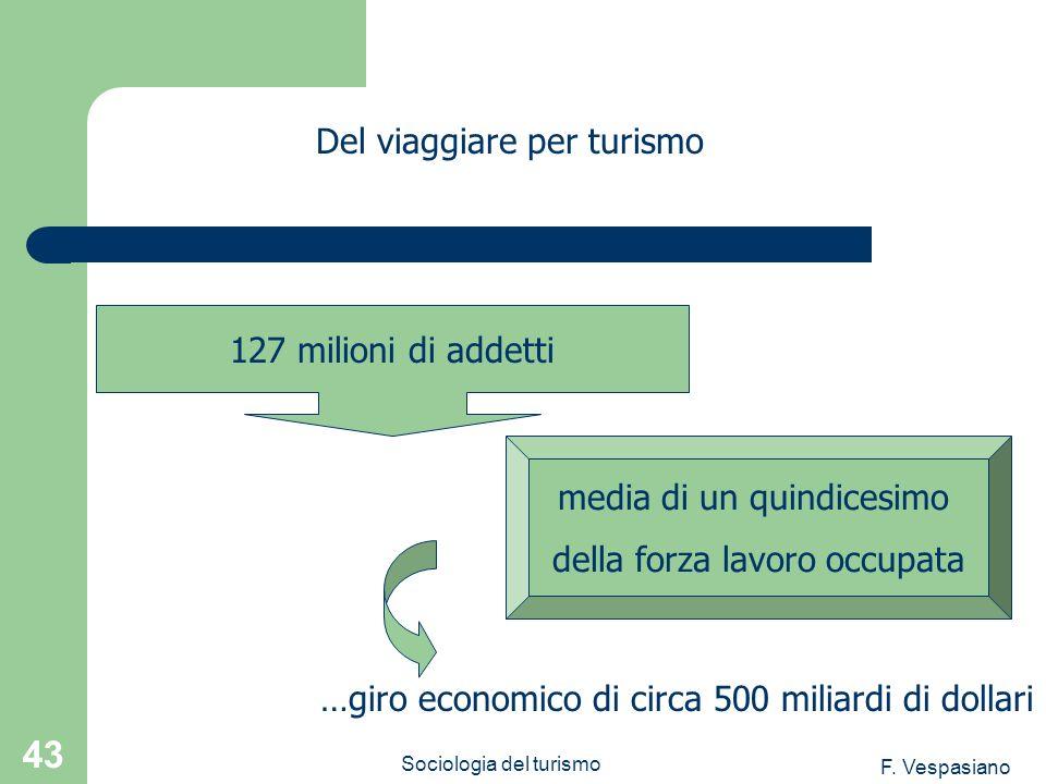 F. Vespasiano Sociologia del turismo 43 …giro economico di circa 500 miliardi di dollari Del viaggiare per turismo 127 milioni di addetti media di un