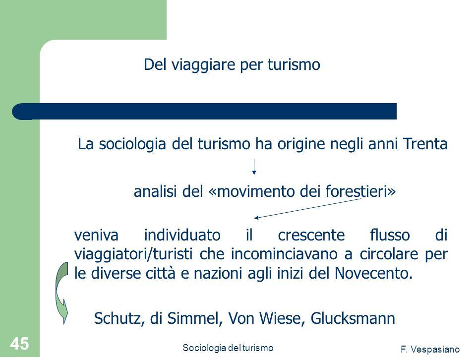 F. Vespasiano Sociologia del turismo 45 analisi del «movimento dei forestieri» Del viaggiare per turismo La sociologia del turismo ha origine negli an