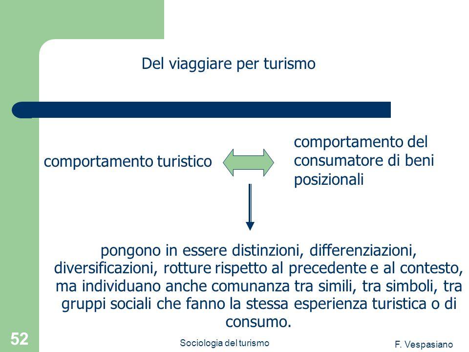 F. Vespasiano Sociologia del turismo 52 pongono in essere distinzioni, differenziazioni, diversificazioni, rotture rispetto al precedente e al contest