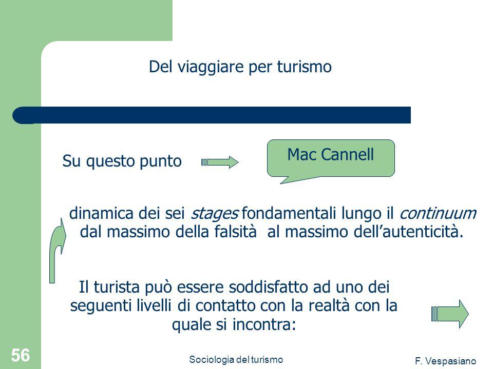 F. Vespasiano Sociologia del turismo 56 dinamica dei sei stages fondamentali lungo il continuum dal massimo della falsità al massimo dellautenticità.