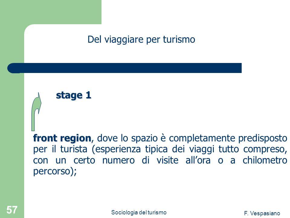 F. Vespasiano Sociologia del turismo 57 front region front region, dove lo spazio è completamente predisposto per il turista (esperienza tipica dei vi