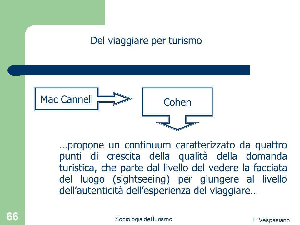 F. Vespasiano Sociologia del turismo 66 …propone un continuum caratterizzato da quattro punti di crescita della qualità della domanda turistica, che p
