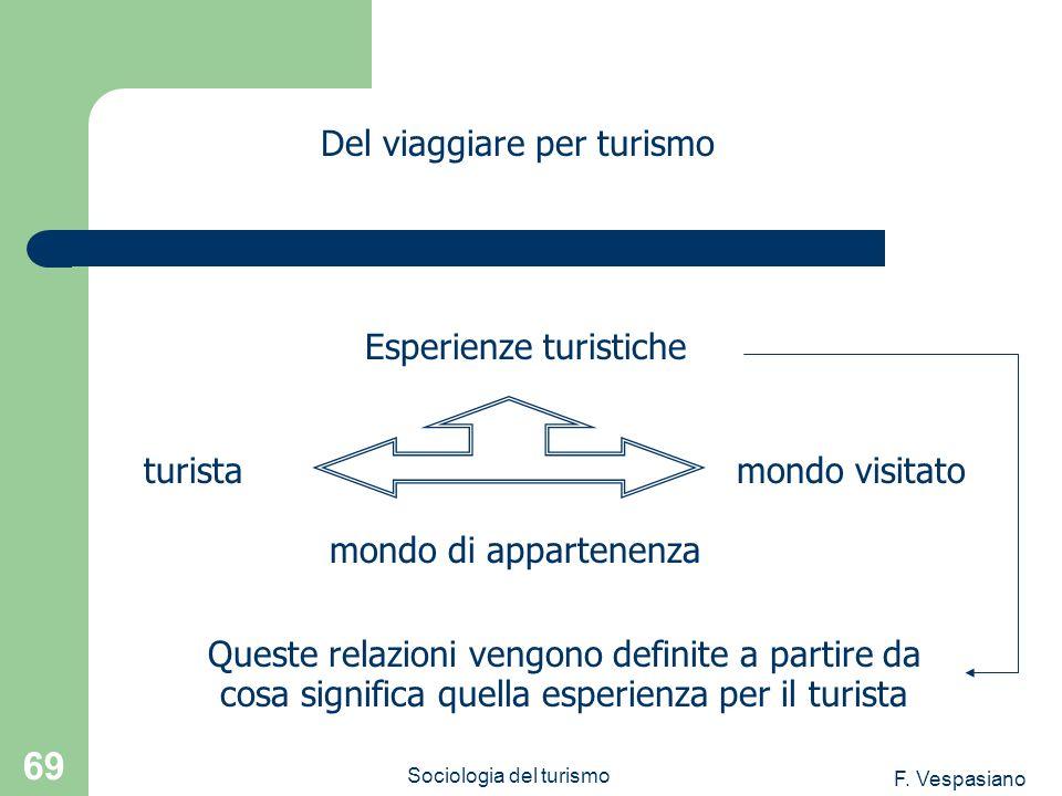 F. Vespasiano Sociologia del turismo 69 Queste relazioni vengono definite a partire da cosa significa quella esperienza per il turista Del viaggiare p