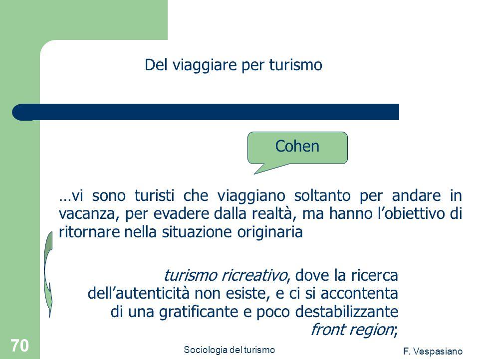 F. Vespasiano Sociologia del turismo 70 …vi sono turisti che viaggiano soltanto per andare in vacanza, per evadere dalla realtà, ma hanno lobiettivo d