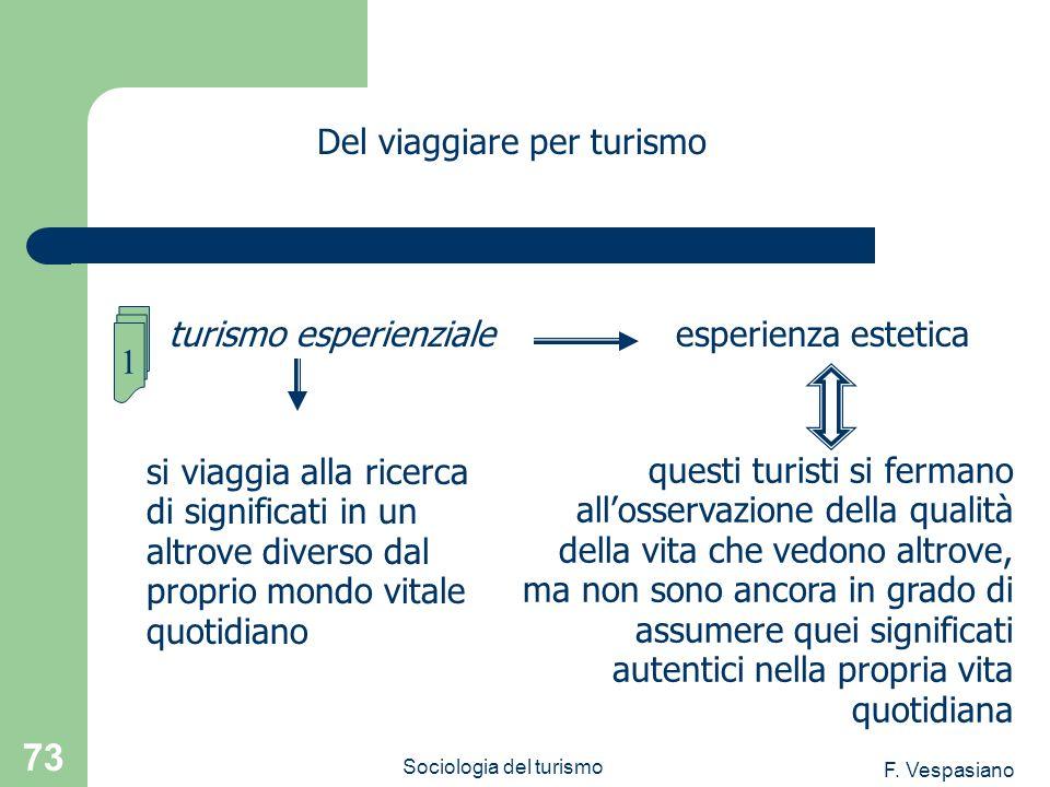 F. Vespasiano Sociologia del turismo 73 si viaggia alla ricerca di significati in un altrove diverso dal proprio mondo vitale quotidiano Del viaggiare