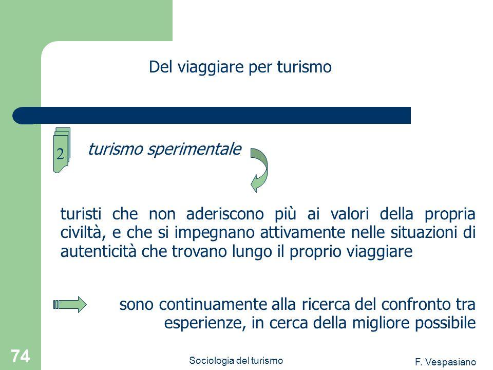 F. Vespasiano Sociologia del turismo 74 turisti che non aderiscono più ai valori della propria civiltà, e che si impegnano attivamente nelle situazion
