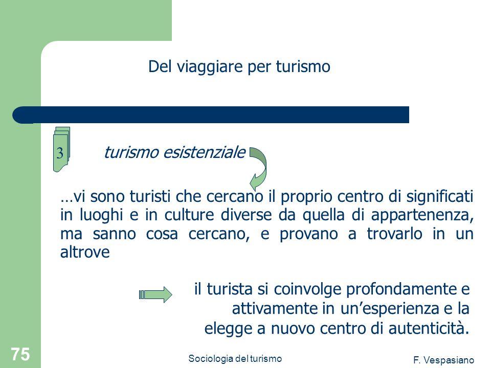 F. Vespasiano Sociologia del turismo 75 …vi sono turisti che cercano il proprio centro di significati in luoghi e in culture diverse da quella di appa