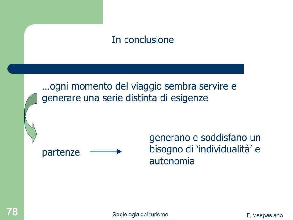 F. Vespasiano Sociologia del turismo 78 In conclusione …ogni momento del viaggio sembra servire e generare una serie distinta di esigenze partenze gen