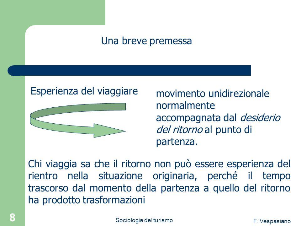 F. Vespasiano Sociologia del turismo 8 Chi viaggia sa che il ritorno non può essere esperienza del rientro nella situazione originaria, perché il temp