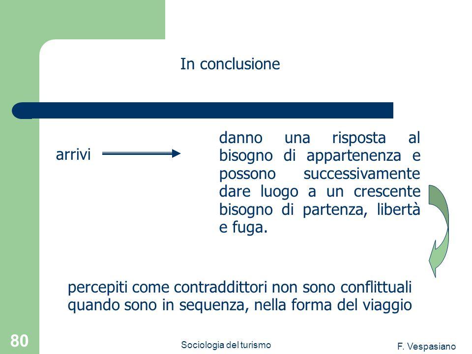F. Vespasiano Sociologia del turismo 80 danno una risposta al bisogno di appartenenza e possono successivamente dare luogo a un crescente bisogno di p