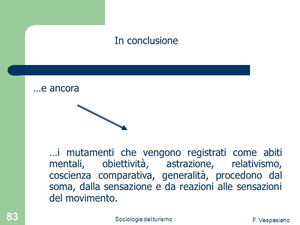 F. Vespasiano Sociologia del turismo 83 …i mutamenti che vengono registrati come abiti mentali, obiettività, astrazione, relativismo, coscienza compar