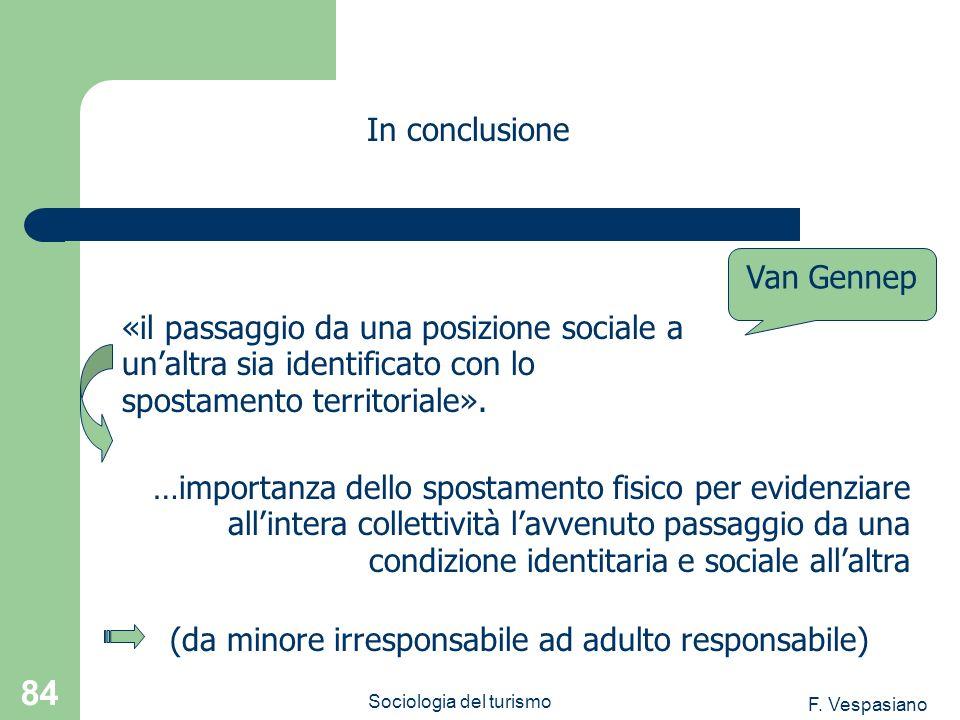 F. Vespasiano Sociologia del turismo 84 …importanza dello spostamento fisico per evidenziare allintera collettività lavvenuto passaggio da una condizi
