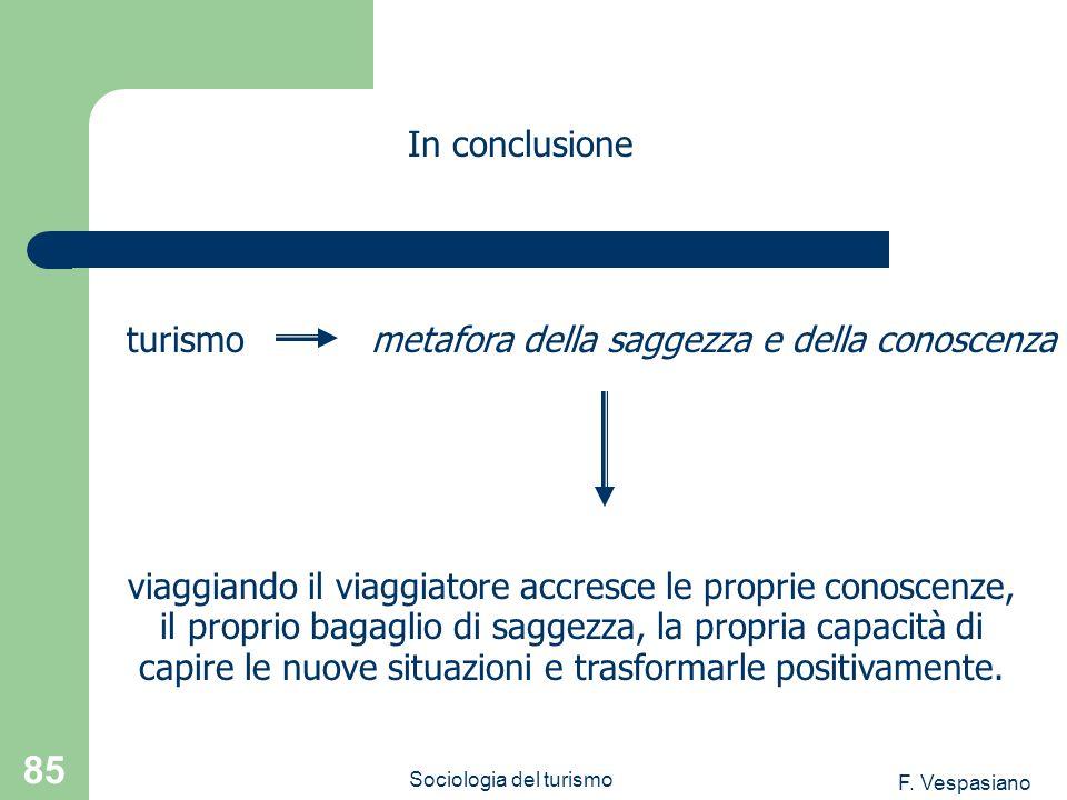 F. Vespasiano Sociologia del turismo 85 viaggiando il viaggiatore accresce le proprie conoscenze, il proprio bagaglio di saggezza, la propria capacità