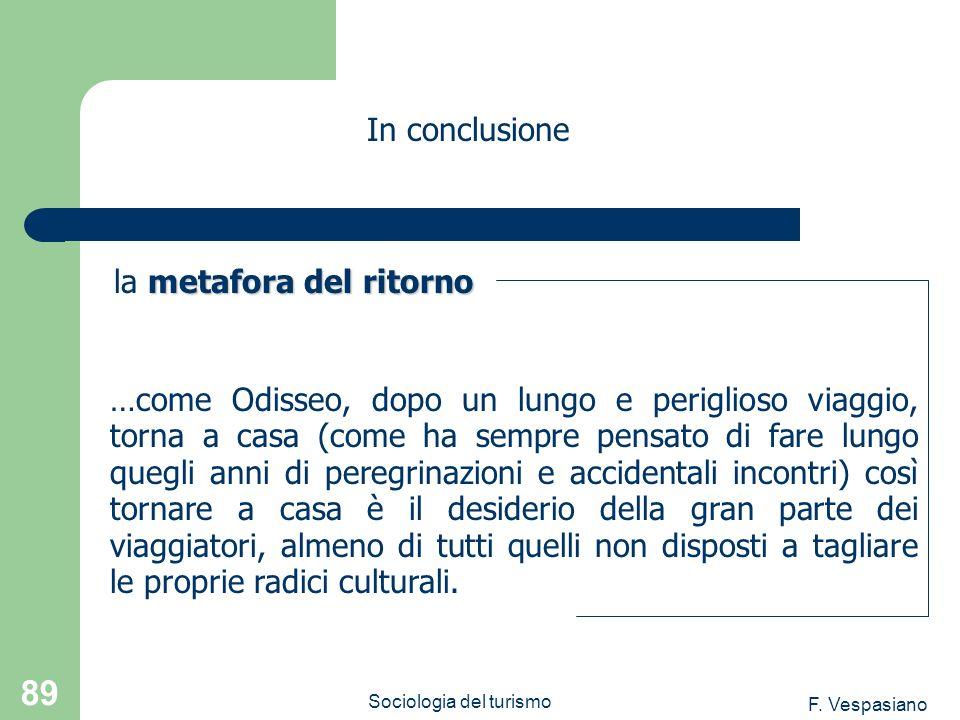 F. Vespasiano Sociologia del turismo 89 …come Odisseo, dopo un lungo e periglioso viaggio, torna a casa (come ha sempre pensato di fare lungo quegli a