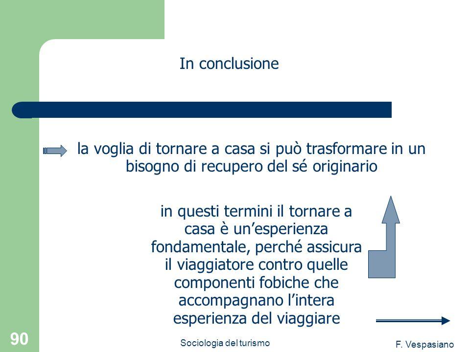 F. Vespasiano Sociologia del turismo 90 la voglia di tornare a casa si può trasformare in un bisogno di recupero del sé originario In conclusione in q