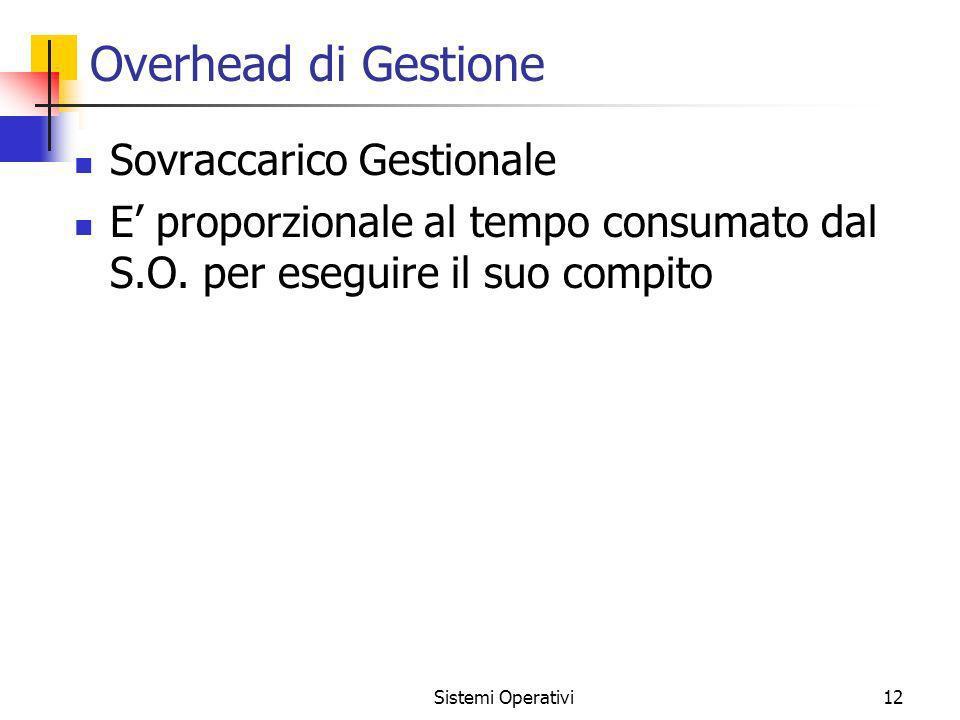 Sistemi Operativi12 Overhead di Gestione Sovraccarico Gestionale E proporzionale al tempo consumato dal S.O. per eseguire il suo compito