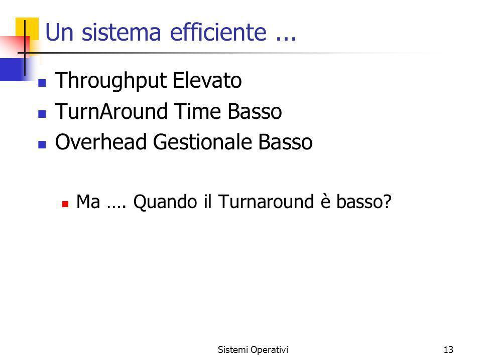 Sistemi Operativi13 Un sistema efficiente... Throughput Elevato TurnAround Time Basso Overhead Gestionale Basso Ma …. Quando il Turnaround è basso?