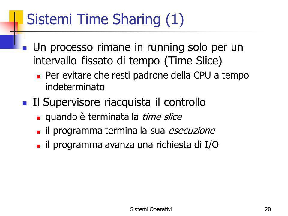 Sistemi Operativi20 Sistemi Time Sharing (1) Un processo rimane in running solo per un intervallo fissato di tempo (Time Slice) Per evitare che resti