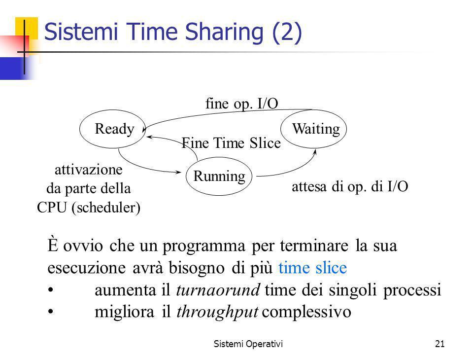 Sistemi Operativi21 Sistemi Time Sharing (2) Running WaitingReady fine op. I/O attesa di op. di I/O attivazione da parte della CPU (scheduler) Fine Ti