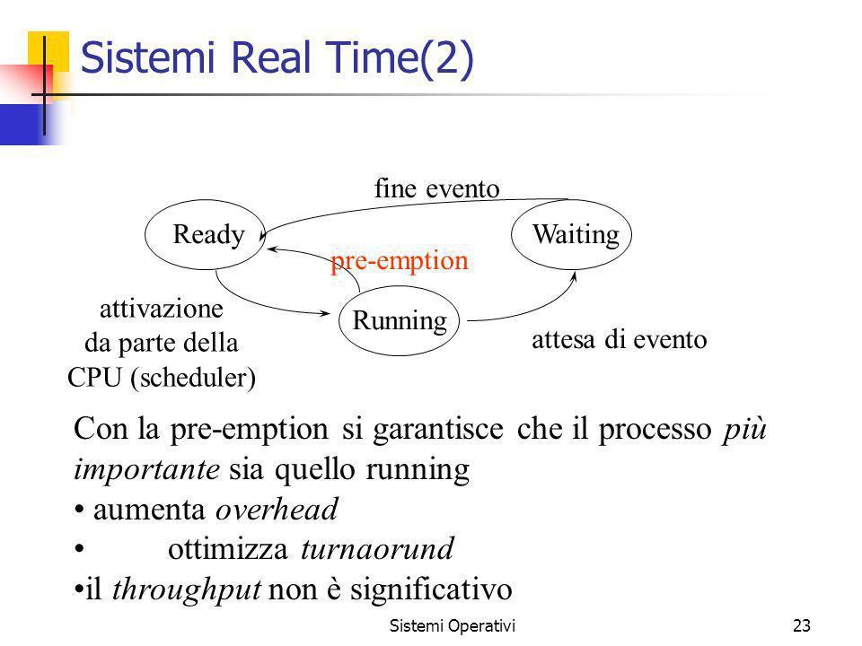 Sistemi Operativi23 Sistemi Real Time(2) Running WaitingReady fine evento attesa di evento attivazione da parte della CPU (scheduler) pre-emption Con