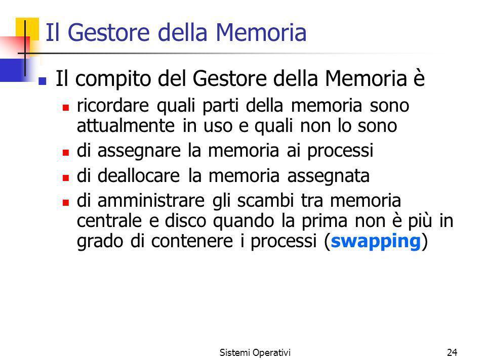 Sistemi Operativi24 Il Gestore della Memoria Il compito del Gestore della Memoria è ricordare quali parti della memoria sono attualmente in uso e qual