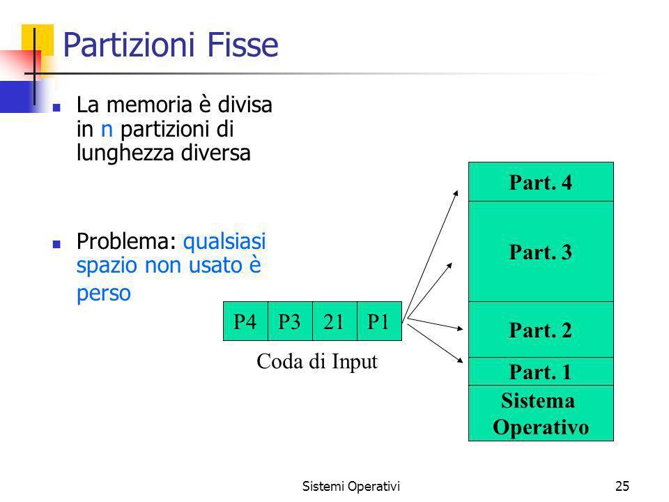 Sistemi Operativi25 Partizioni Fisse La memoria è divisa in n partizioni di lunghezza diversa Problema: qualsiasi spazio non usato è perso Part. 4 Par