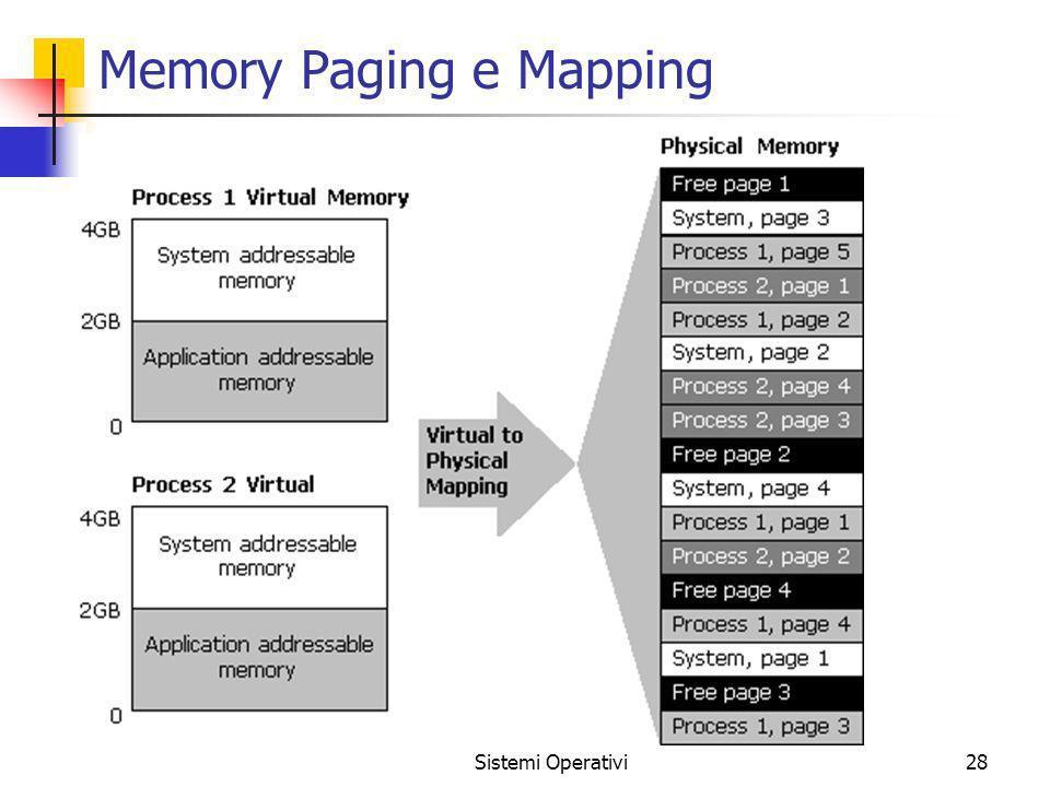 Sistemi Operativi28 Memory Paging e Mapping