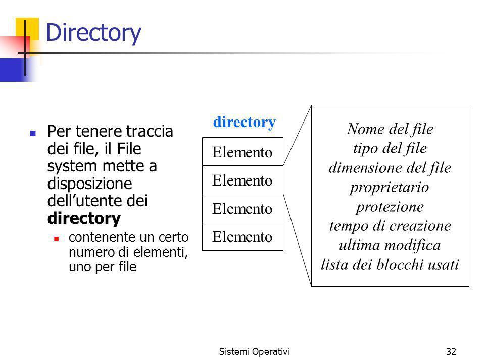 Sistemi Operativi32 Directory Per tenere traccia dei file, il File system mette a disposizione dellutente dei directory contenente un certo numero di