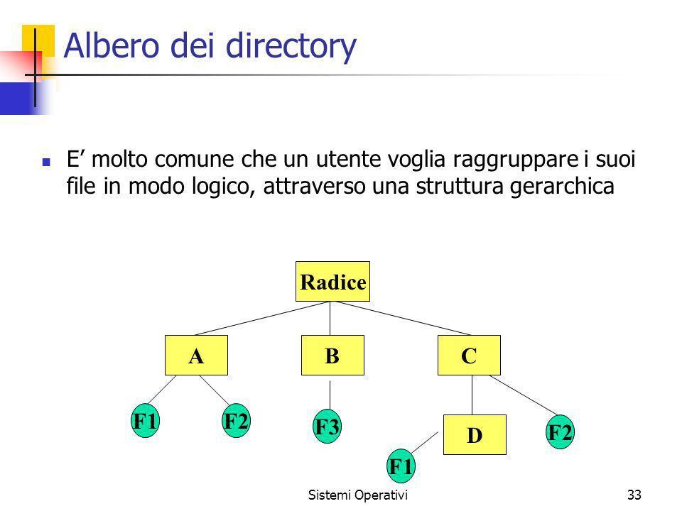 Sistemi Operativi33 Albero dei directory E molto comune che un utente voglia raggruppare i suoi file in modo logico, attraverso una struttura gerarchi