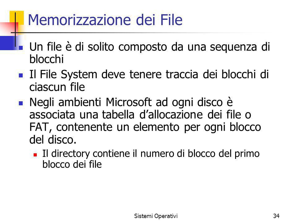Sistemi Operativi34 Memorizzazione dei File Un file è di solito composto da una sequenza di blocchi Il File System deve tenere traccia dei blocchi di