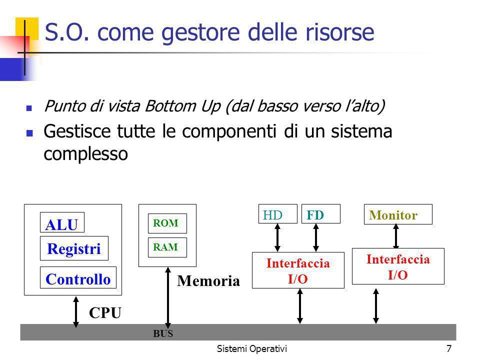 Sistemi Operativi7 S.O. come gestore delle risorse Punto di vista Bottom Up (dal basso verso lalto) Gestisce tutte le componenti di un sistema comples