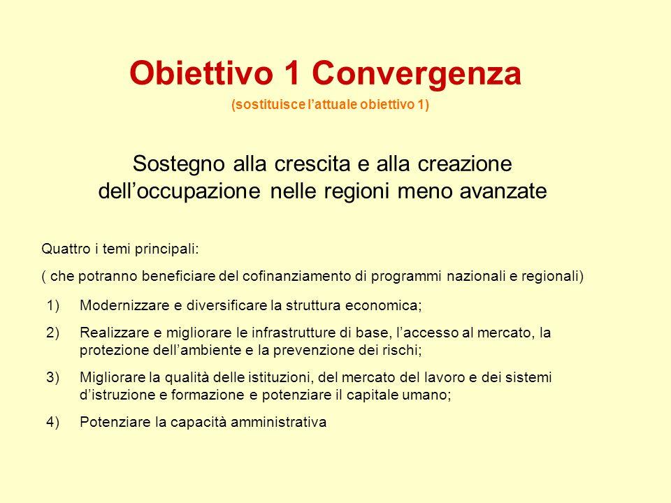 Obiettivo 1 Convergenza Sostegno alla crescita e alla creazione delloccupazione nelle regioni meno avanzate (sostituisce lattuale obiettivo 1) Quattro