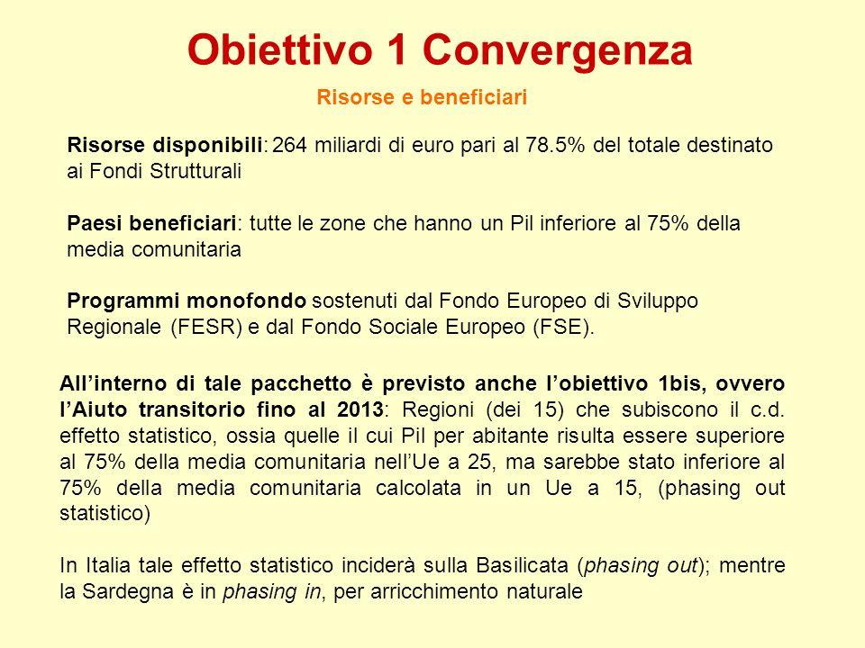 Obiettivo 1 Convergenza Allinterno di tale pacchetto è previsto anche lobiettivo 1bis, ovvero lAiuto transitorio fino al 2013: Regioni (dei 15) che su