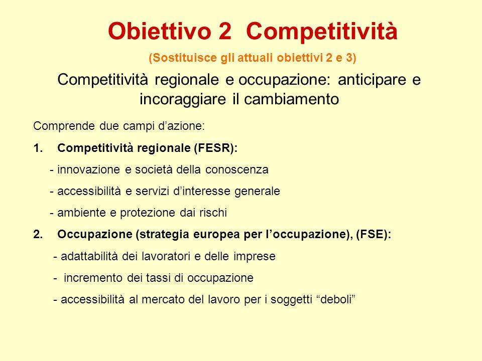 Obiettivo 2 Competitività Competitività regionale e occupazione: anticipare e incoraggiare il cambiamento Comprende due campi dazione: 1.Competitività