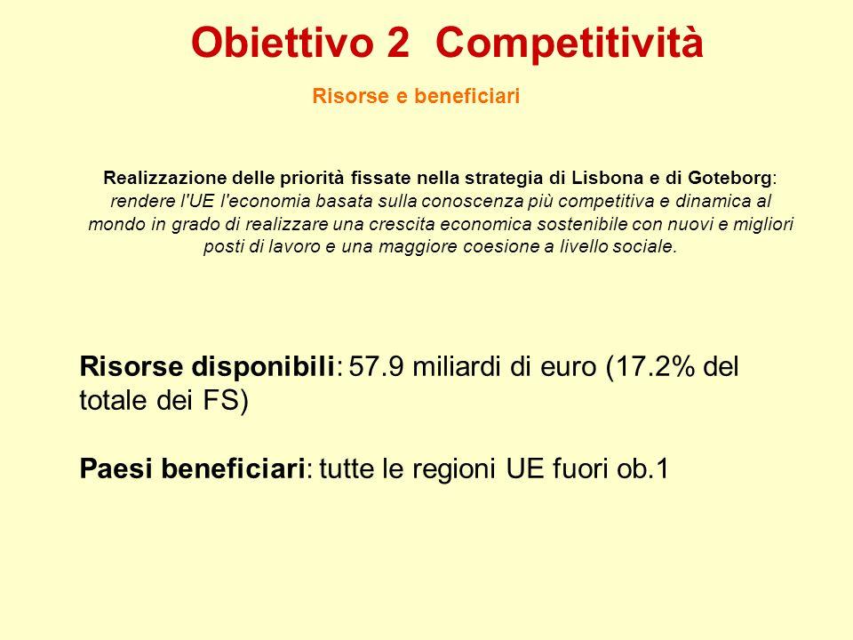 Obiettivo 2 Competitività Realizzazione delle priorità fissate nella strategia di Lisbona e di Goteborg: rendere l'UE l'economia basata sulla conoscen