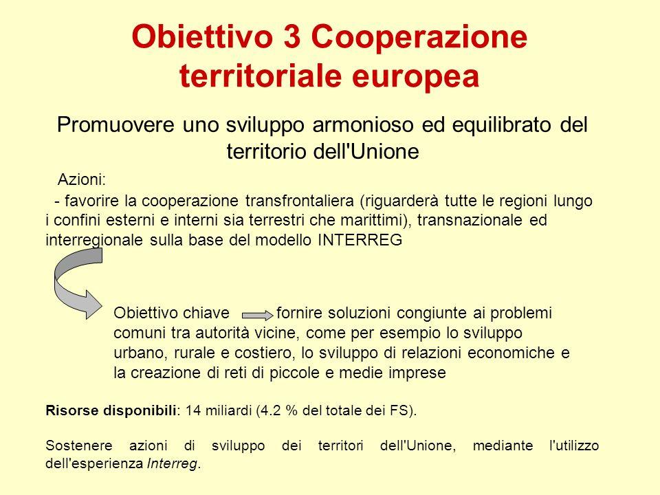 Obiettivo 3 Cooperazione territoriale europea Promuovere uno sviluppo armonioso ed equilibrato del territorio dell'Unione Azioni: - favorire la cooper
