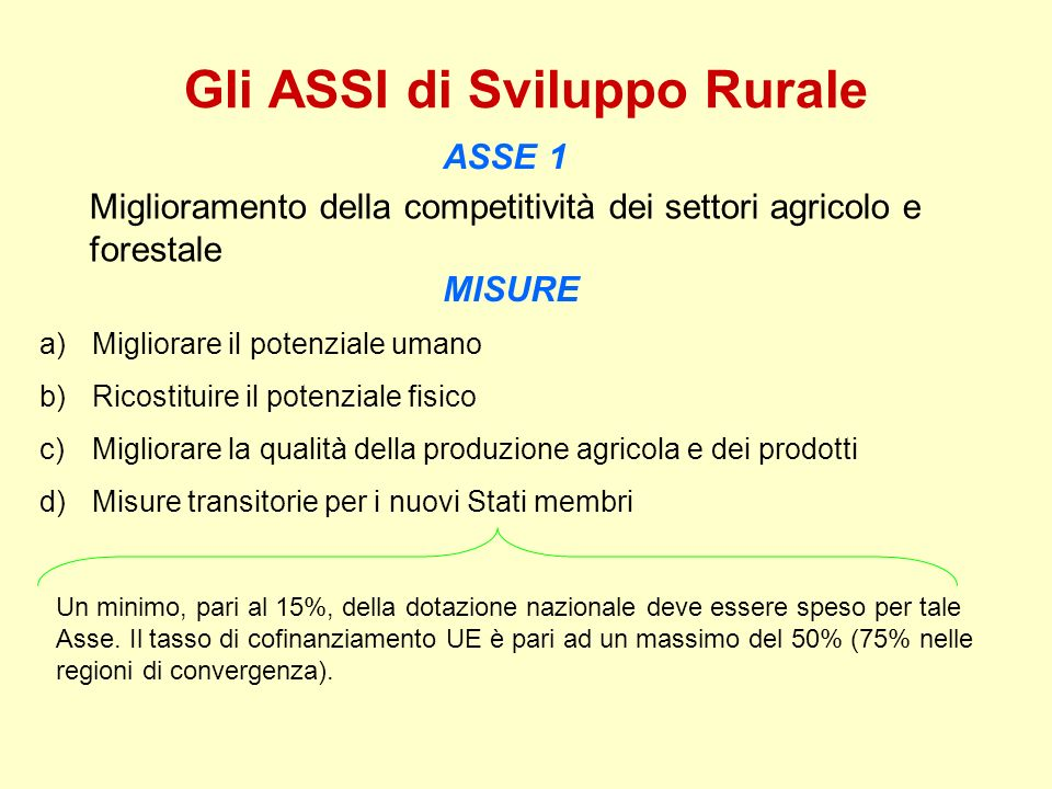 Gli ASSI di Sviluppo Rurale ASSE 1 Miglioramento della competitività dei settori agricolo e forestale MISURE a)Migliorare il potenziale umano b)Ricost