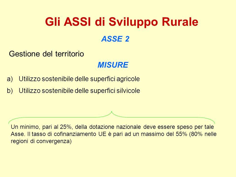 Gli ASSI di Sviluppo Rurale ASSE 2 Gestione del territorio MISURE a)Utilizzo sostenibile delle superfici agricole b)Utilizzo sostenibile delle superfi