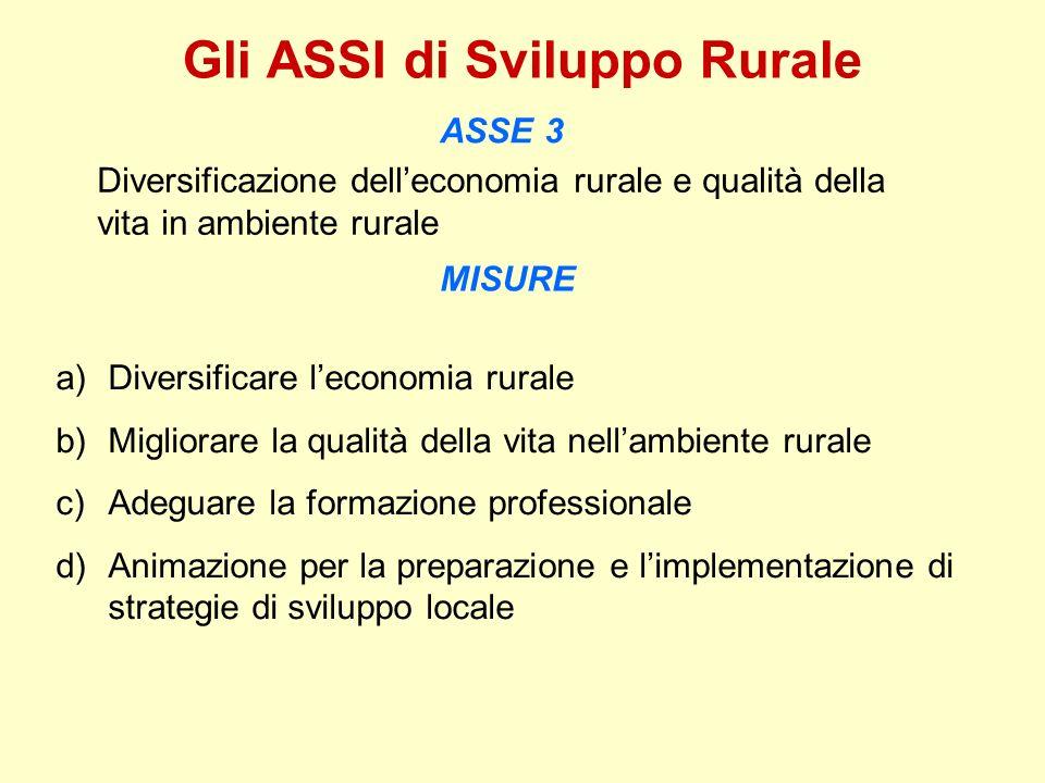 Gli ASSI di Sviluppo Rurale ASSE 3 Diversificazione delleconomia rurale e qualità della vita in ambiente rurale MISURE a)Diversificare leconomia rural