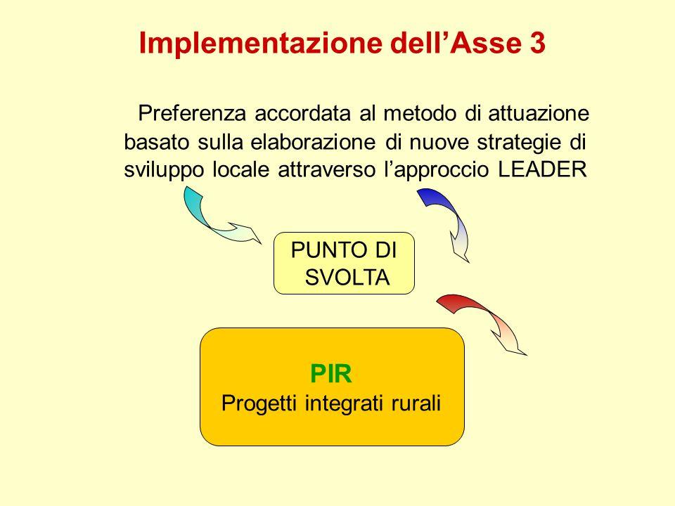 Implementazione dellAsse 3 Preferenza accordata al metodo di attuazione basato sulla elaborazione di nuove strategie di sviluppo locale attraverso lap