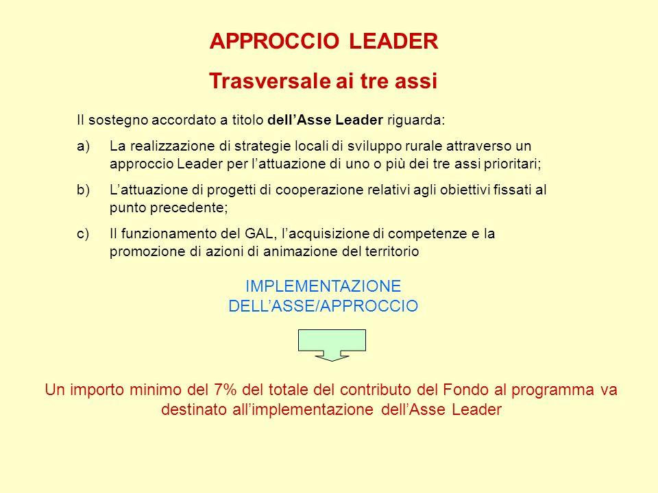 APPROCCIO LEADER Trasversale ai tre assi Il sostegno accordato a titolo dellAsse Leader riguarda: a)La realizzazione di strategie locali di sviluppo r