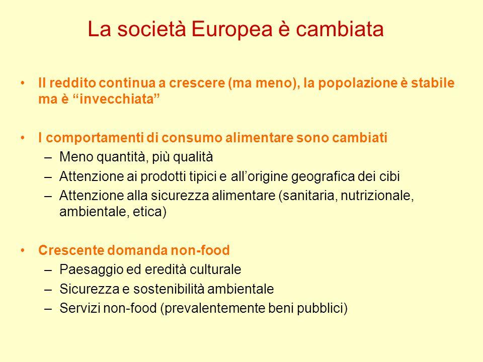 La società Europea è cambiata Il reddito continua a crescere (ma meno), la popolazione è stabile ma è invecchiata I comportamenti di consumo alimentar