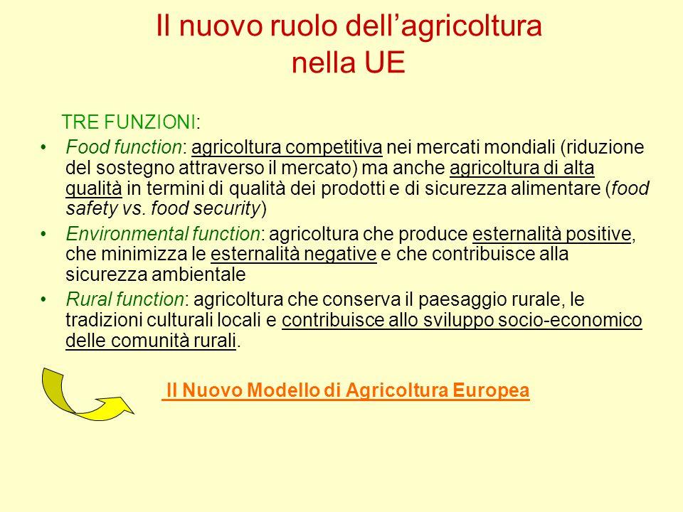 Il nuovo ruolo dellagricoltura nella UE TRE FUNZIONI: Food function: agricoltura competitiva nei mercati mondiali (riduzione del sostegno attraverso i