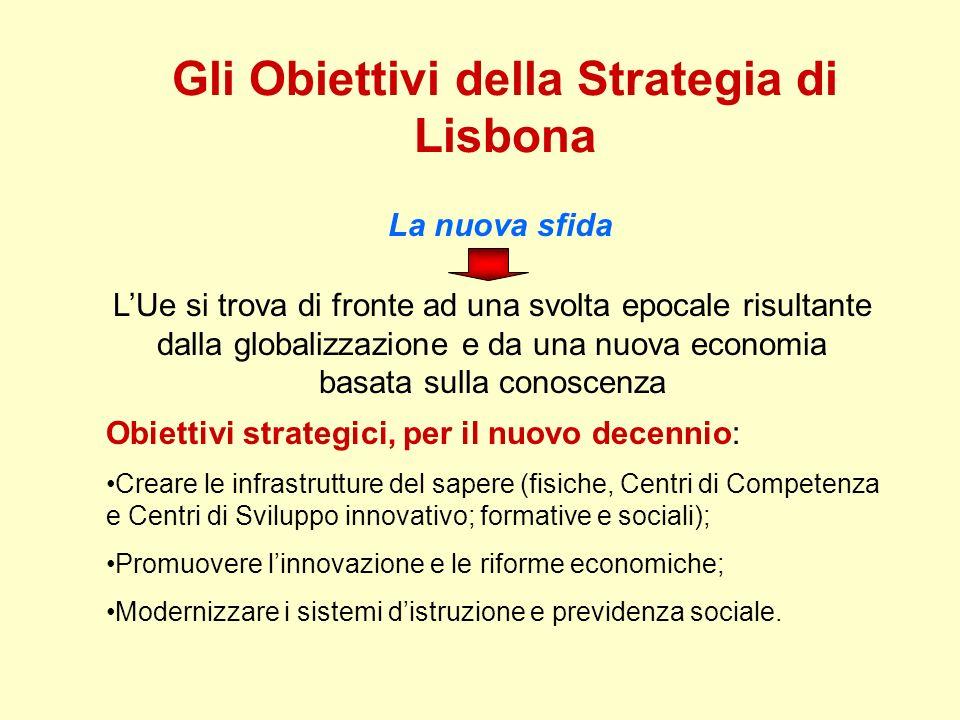 Gli Obiettivi della Strategia di Lisbona La nuova sfida LUe si trova di fronte ad una svolta epocale risultante dalla globalizzazione e da una nuova e