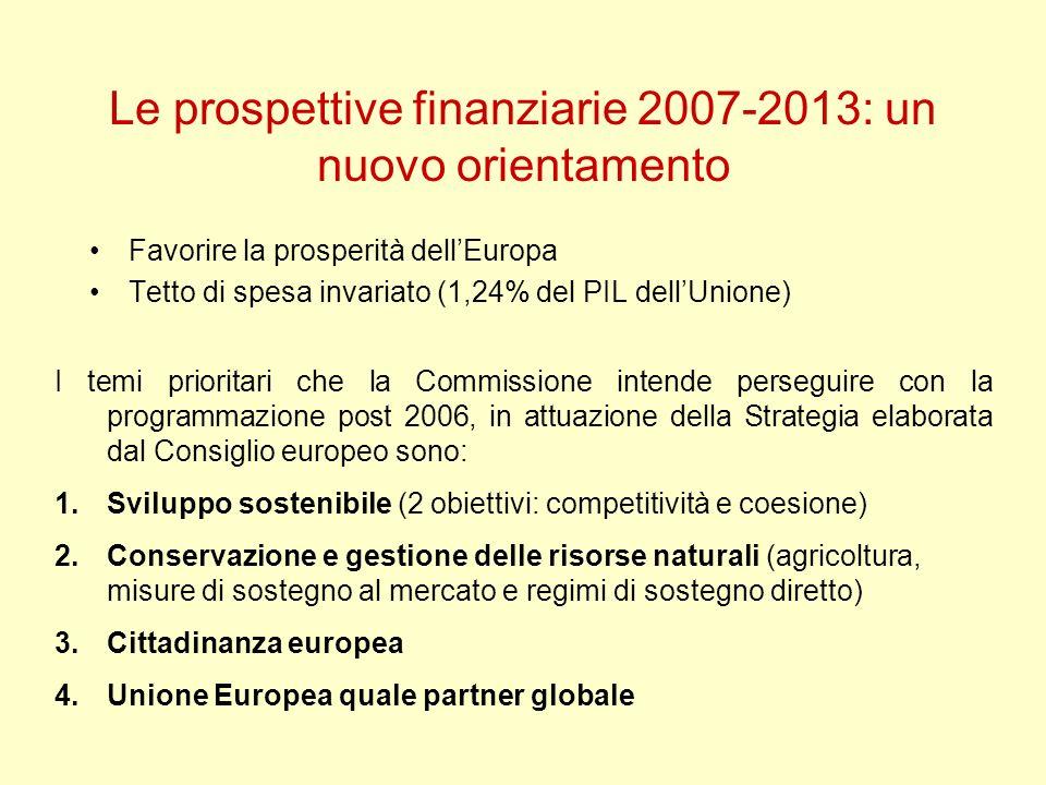 Le prospettive finanziarie 2007-2013: un nuovo orientamento Favorire la prosperità dellEuropa Tetto di spesa invariato (1,24% del PIL dellUnione) I te
