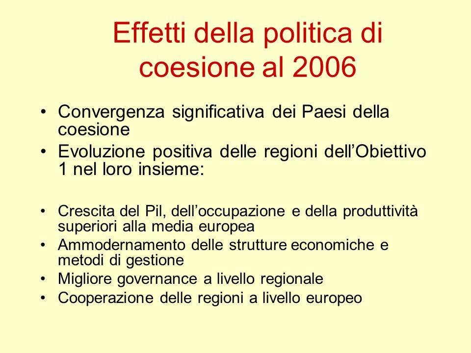 Effetti della politica di coesione al 2006 Convergenza significativa dei Paesi della coesione Evoluzione positiva delle regioni dellObiettivo 1 nel lo